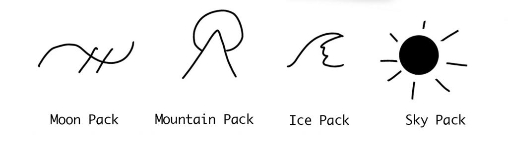 "The markings of the four packs. Moon Pack is a sideways ""S"" with two small diagonal lines running through it. Mountain Pack is a upside-down ""V"" with a circle around the top. Ice pack is a jagged wave/ fin shape. Sky pack is a filled-in circle with lines coming out, like a sun."